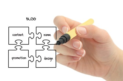 Maximise Your Blog: The Post-Publication Checklist